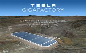 Tesla построит в пустыне Невады «Гигафабрику»