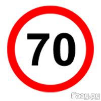 Знак 9.6 Ограничение скорости